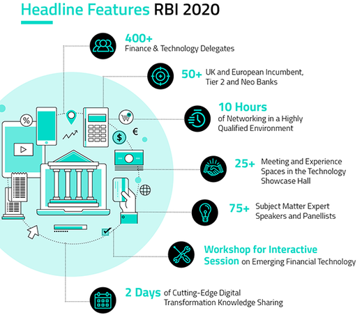 Features RBI 2020
